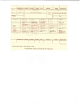 Vehicle Inventory Stock Card - Major Options | PAP-1050-1057 | 1050-1057
