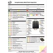 #7294-0513 Inspection Form - Nissan
